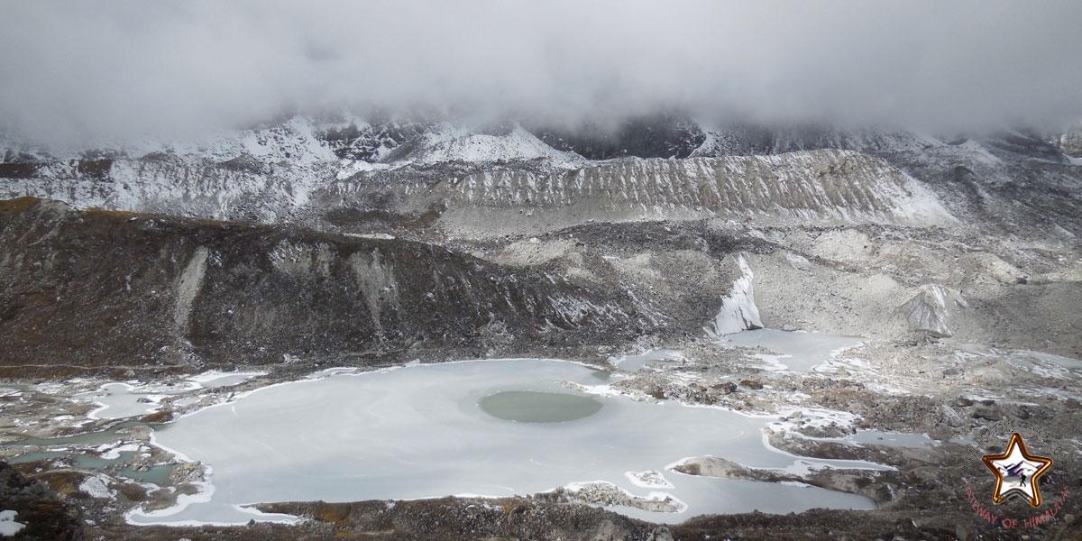 Rathong-glacier